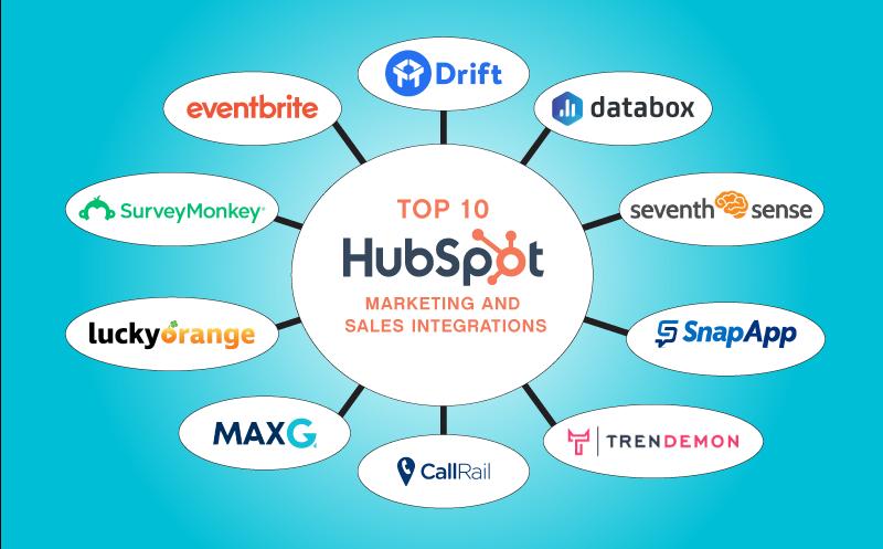 top-10-hubspot-integrations